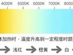 什么是色温