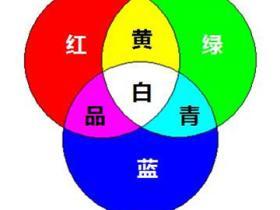三原色原理