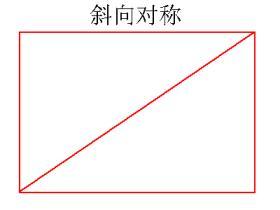 斜向对称式构图图形